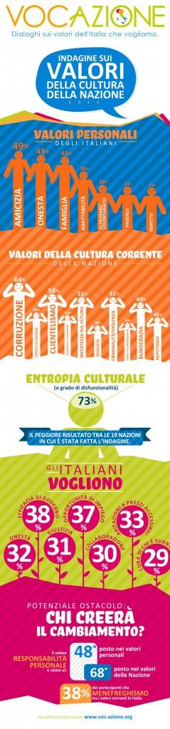 vocazione_infografica1024